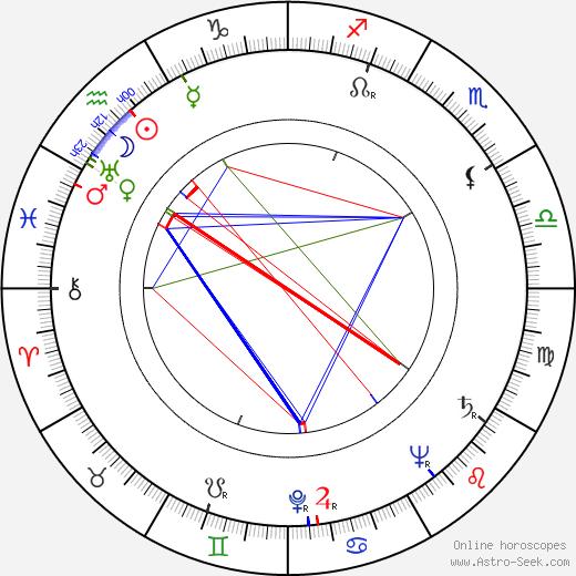 Lela Swift tema natale, oroscopo, Lela Swift oroscopi gratuiti, astrologia