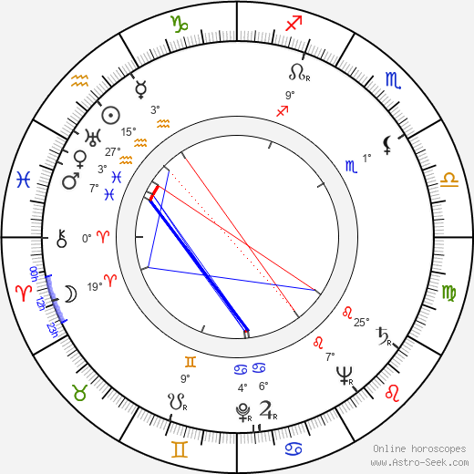 Red Buttons birth chart, biography, wikipedia 2019, 2020
