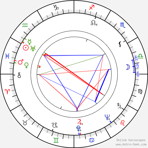 Vjaceslav Irmanov birth chart, Vjaceslav Irmanov astro natal horoscope, astrology