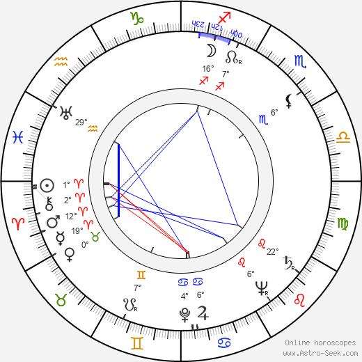 David Newhouse birth chart, biography, wikipedia 2020, 2021