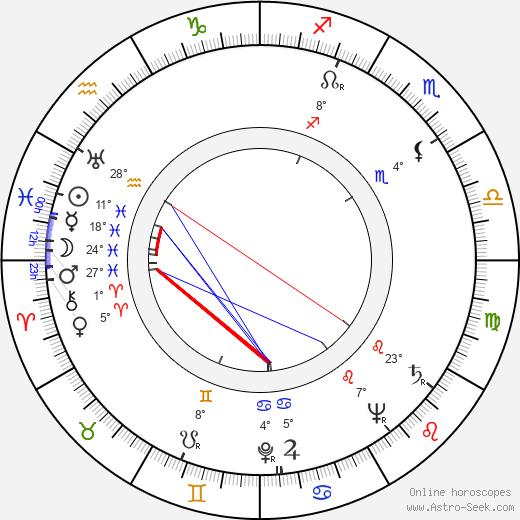 Enzo Stuarti birth chart, biography, wikipedia 2019, 2020