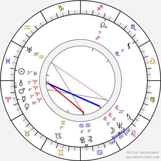 Frank Campanella birth chart, biography, wikipedia 2019, 2020