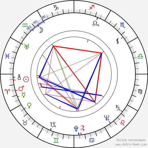 František Miroslav Doubrava tema natale, oroscopo, František Miroslav Doubrava oroscopi gratuiti, astrologia