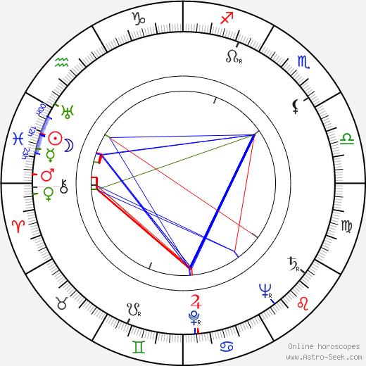 Tamara Toumanova tema natale, oroscopo, Tamara Toumanova oroscopi gratuiti, astrologia