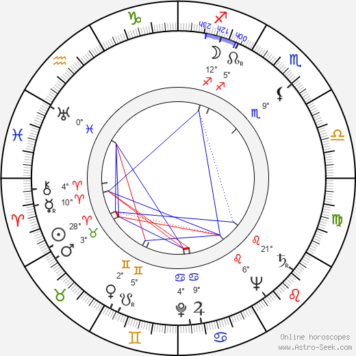 Hubert de Lapparent birth chart, biography, wikipedia 2019, 2020