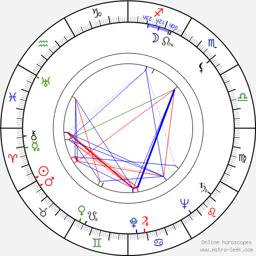 Hubert de Lapparent astro natal birth chart, Hubert de Lapparent horoscope, astrology