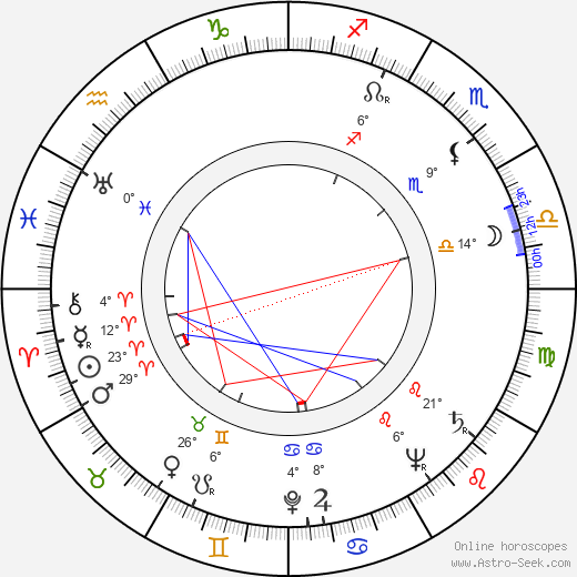 Karel Berman birth chart, biography, wikipedia 2019, 2020