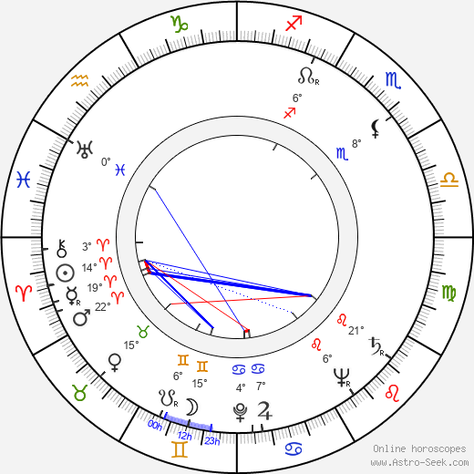 Lester James Peries birth chart, biography, wikipedia 2019, 2020