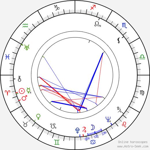 William T. Hurtz tema natale, oroscopo, William T. Hurtz oroscopi gratuiti, astrologia