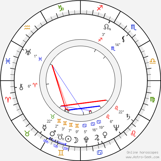 Allen Joseph birth chart, biography, wikipedia 2017, 2018