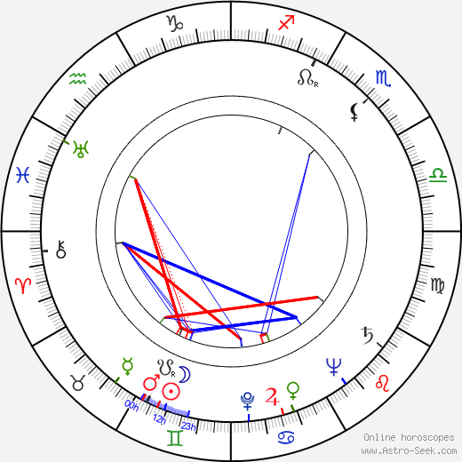 Allen Joseph birth chart, Allen Joseph astro natal horoscope, astrology