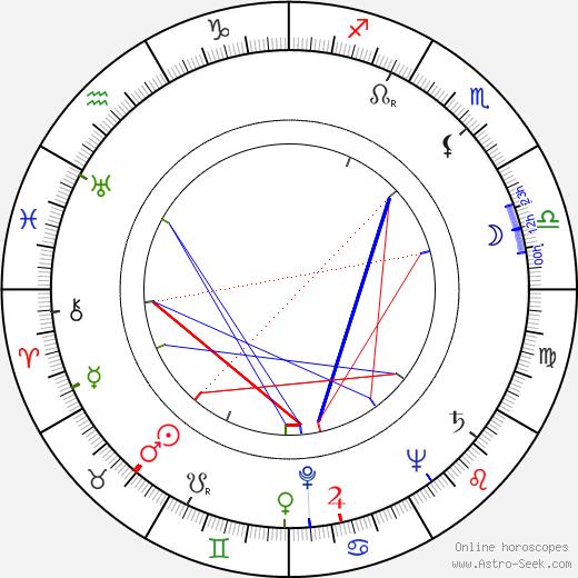 Chris K. Ishii birth chart, Chris K. Ishii astro natal horoscope, astrology