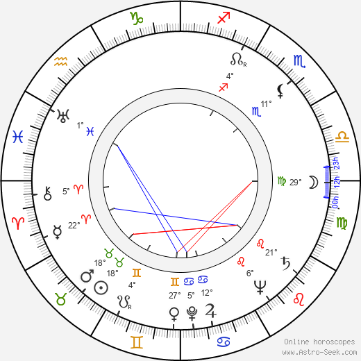 Chuck Roberson birth chart, biography, wikipedia 2018, 2019