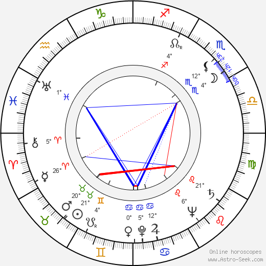 Heikki Hannula birth chart, biography, wikipedia 2017, 2018