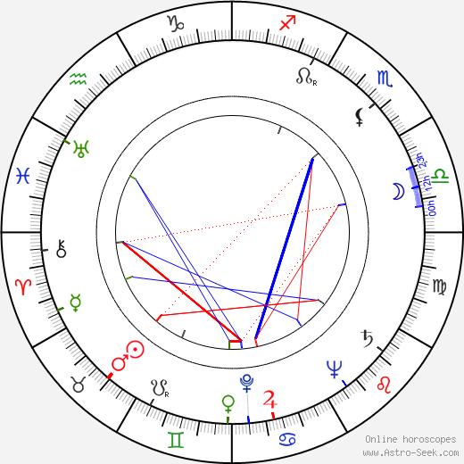 John Michael Hayes astro natal birth chart, John Michael Hayes horoscope, astrology