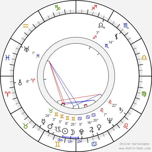 June Jocelyn birth chart, biography, wikipedia 2019, 2020