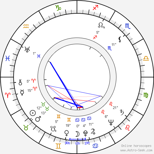 Pete Seeger birth chart, biography, wikipedia 2018, 2019