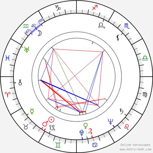 Vera Altayskaya tema natale, oroscopo, Vera Altayskaya oroscopi gratuiti, astrologia