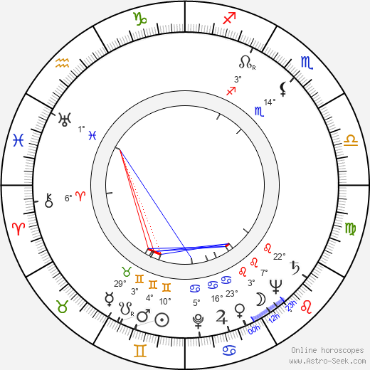 Florence Marlyová birth chart, biography, wikipedia 2020, 2021