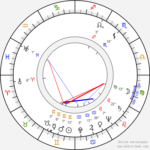 Laurence Payne birth chart, biography, wikipedia 2019, 2020