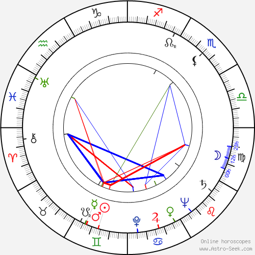 Laurence Payne astro natal birth chart, Laurence Payne horoscope, astrology