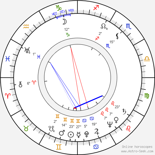 Muzaffer Tema birth chart, biography, wikipedia 2019, 2020