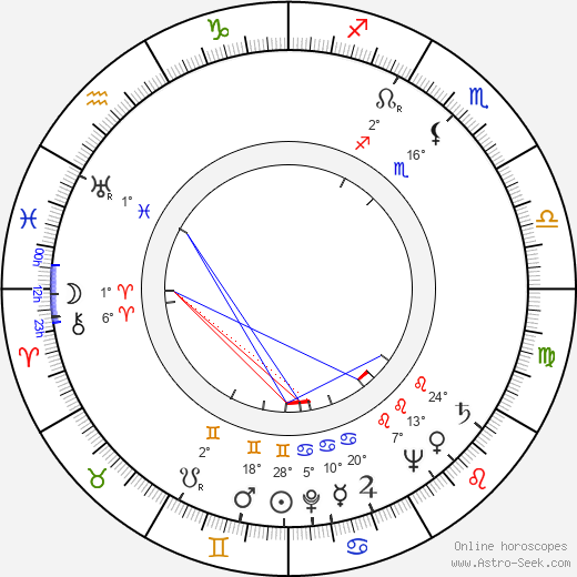 Paolo Soleri birth chart, biography, wikipedia 2020, 2021