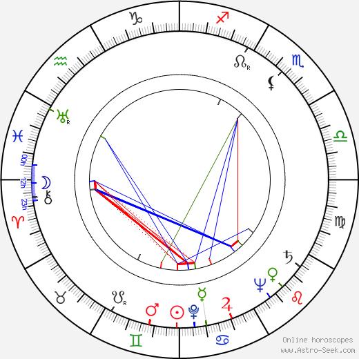 Paolo Soleri birth chart, Paolo Soleri astro natal horoscope, astrology