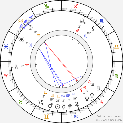 Patrick Cranshaw birth chart, biography, wikipedia 2019, 2020