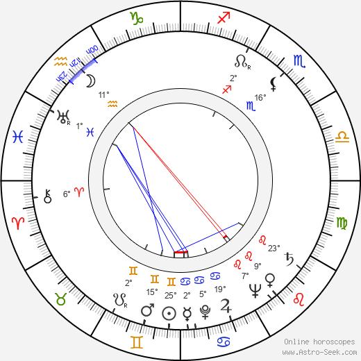 Patrick Cranshaw birth chart, biography, wikipedia 2020, 2021
