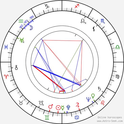 Patrick Cranshaw birth chart, Patrick Cranshaw astro natal horoscope, astrology