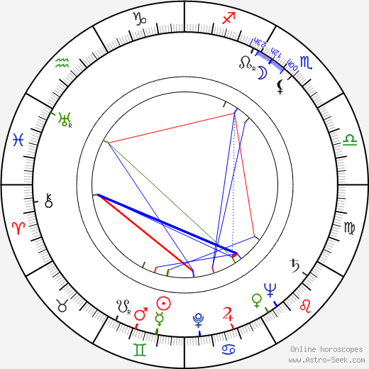 Richard Todd astro natal birth chart, Richard Todd horoscope, astrology