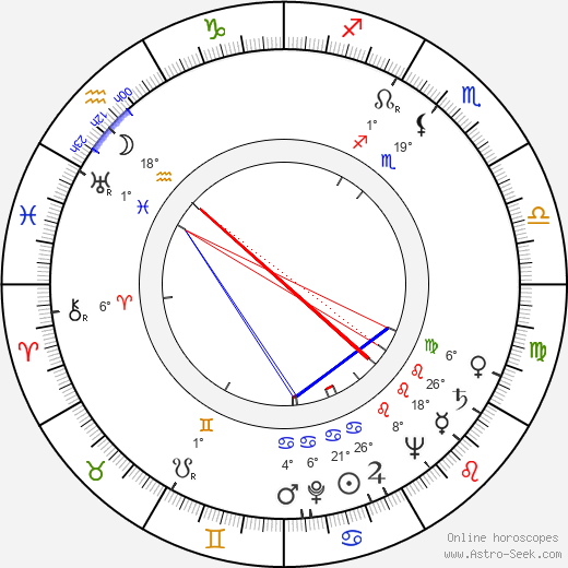 Andrea Bosic birth chart, biography, wikipedia 2019, 2020