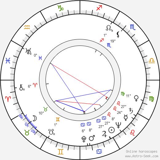 Erkki Majava birth chart, biography, wikipedia 2019, 2020