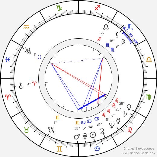 Jon Pertwee birth chart, biography, wikipedia 2018, 2019