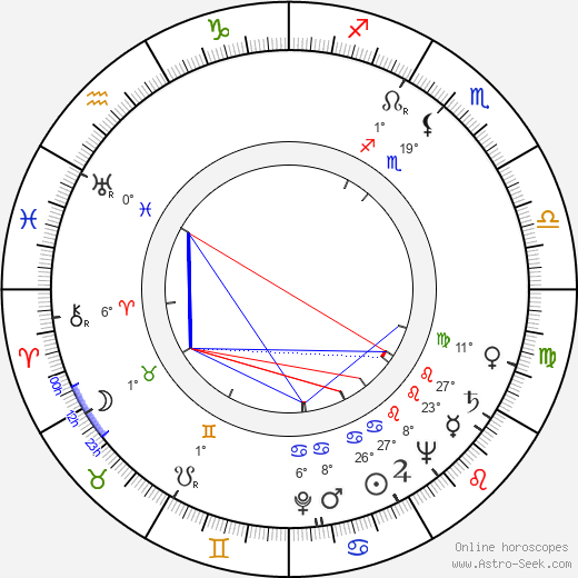 K. T. Stevens birth chart, biography, wikipedia 2019, 2020