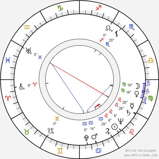 Mikel Conrad tema natale, biography, Biografia da Wikipedia 2020, 2021