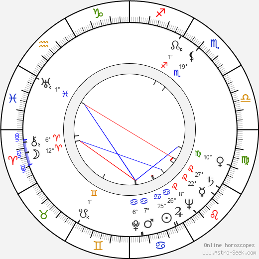 Patricia Medina birth chart, biography, wikipedia 2018, 2019
