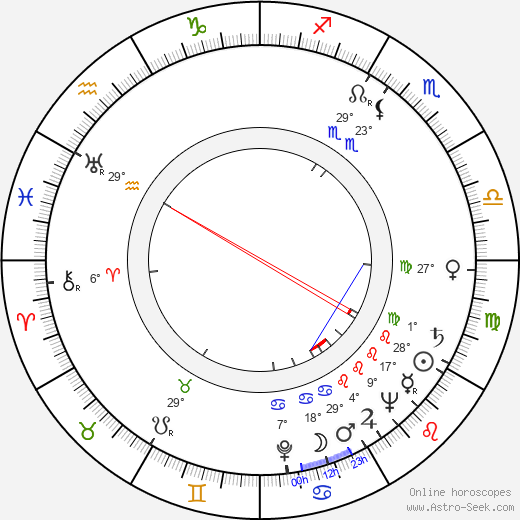 Alma Beltran birth chart, biography, wikipedia 2020, 2021