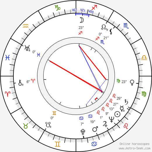 Dako Dakovski birth chart, biography, wikipedia 2017, 2018