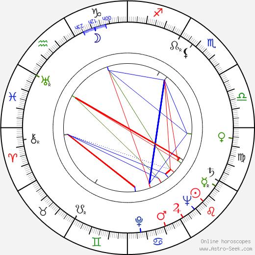 Freddy Albeck astro natal birth chart, Freddy Albeck horoscope, astrology