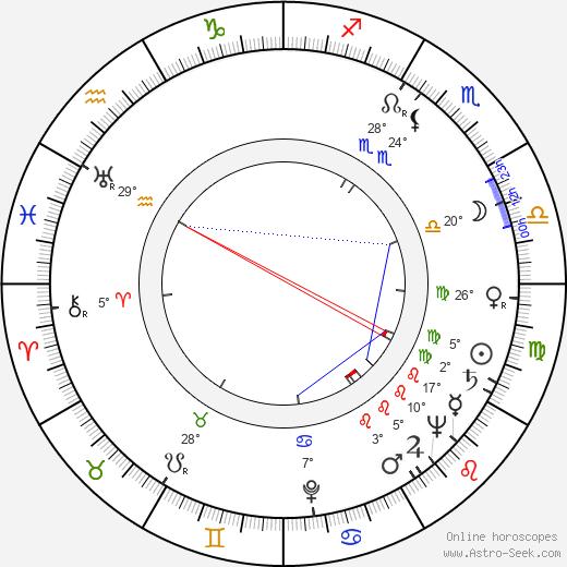 Jay Marshall birth chart, biography, wikipedia 2020, 2021
