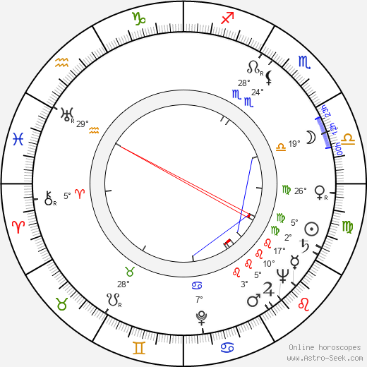 Jiří Šust birth chart, biography, wikipedia 2020, 2021