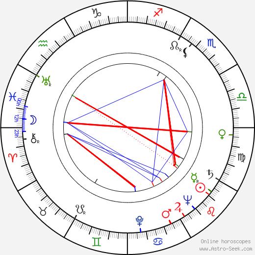 Josef Pehr tema natale, oroscopo, Josef Pehr oroscopi gratuiti, astrologia