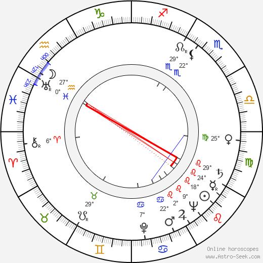Kaj Rainer birth chart, biography, wikipedia 2019, 2020