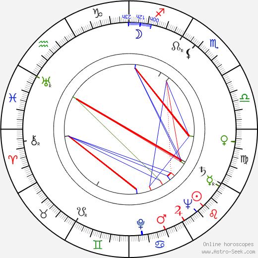 Keijo Virtamo tema natale, oroscopo, Keijo Virtamo oroscopi gratuiti, astrologia