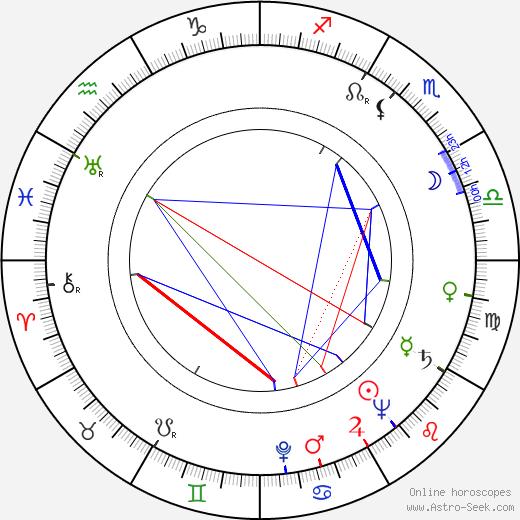 Nehemiah Persoff день рождения гороскоп, Nehemiah Persoff Натальная карта онлайн