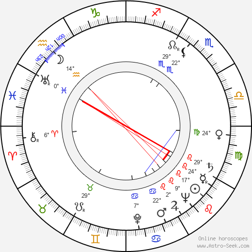 Oldřich Speerger birth chart, biography, wikipedia 2019, 2020