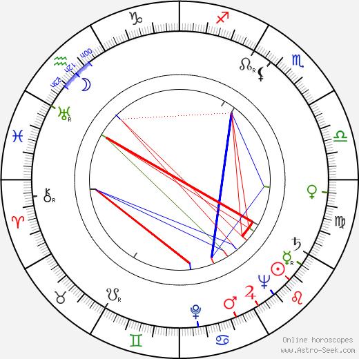 Oldřich Speerger birth chart, Oldřich Speerger astro natal horoscope, astrology