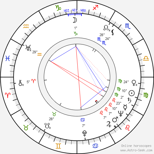 Gualtiero Jacopetti birth chart, biography, wikipedia 2018, 2019